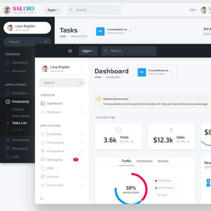Software per il tuo business